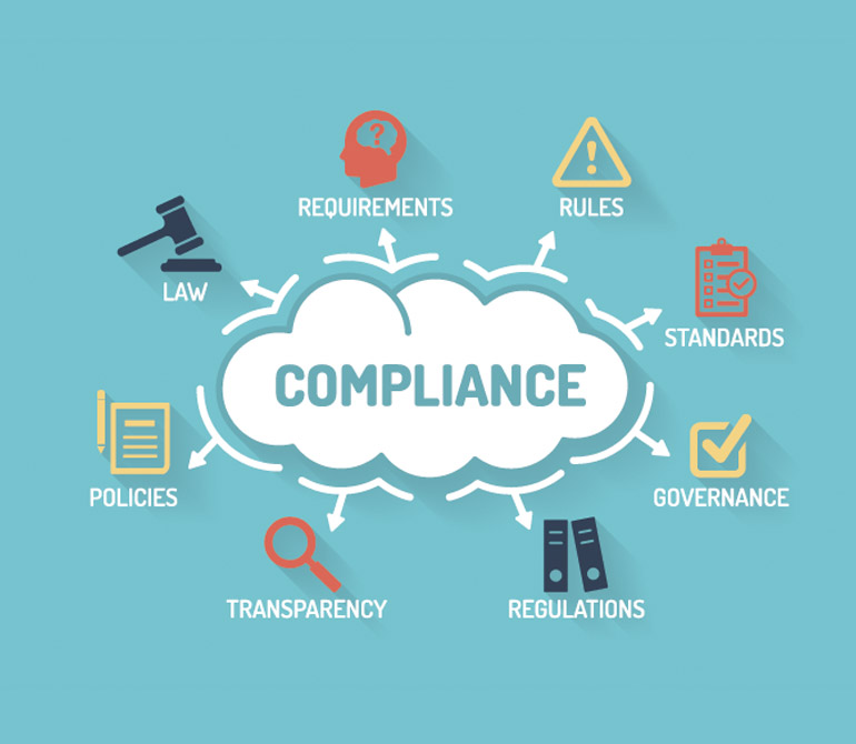 Word compliance in a cloud; representing EquinoxCRM's compliance feature