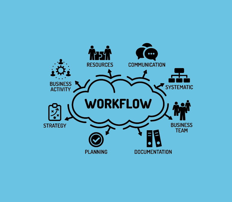 Word workflow in a cloud; representing EquinoxCRM's workflow feature